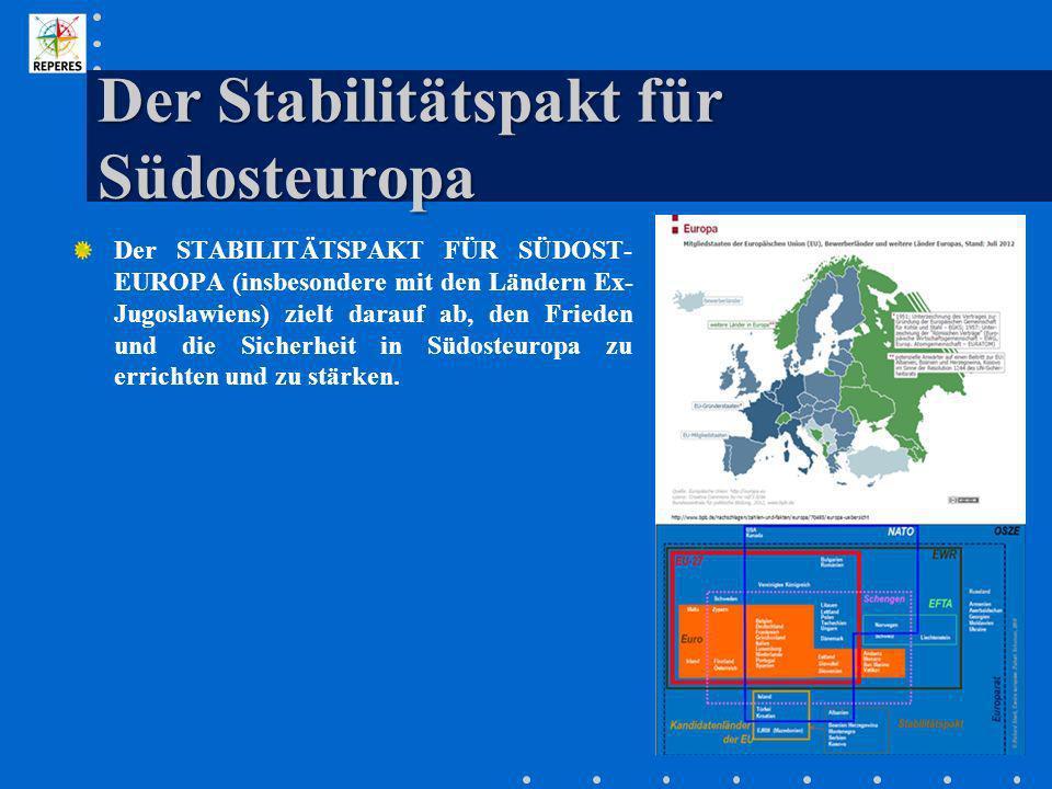 Der Stabilitätspakt für Südosteuropa