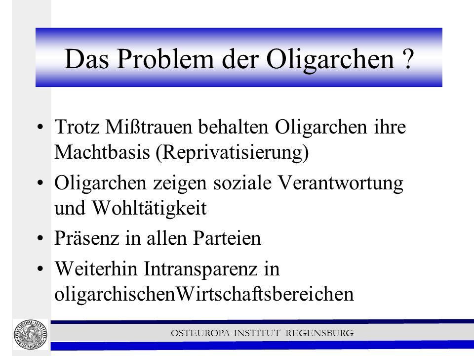 Das Problem der Oligarchen