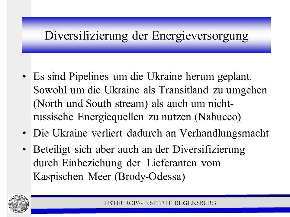 Diversifizierung der Energieversorgung