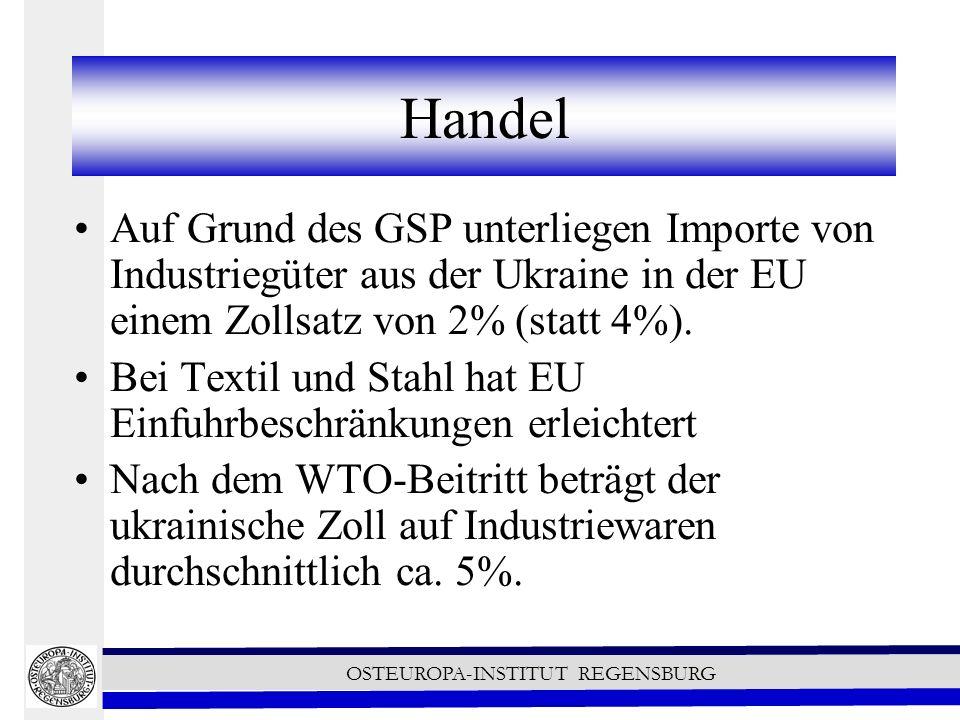 Handel Auf Grund des GSP unterliegen Importe von Industriegüter aus der Ukraine in der EU einem Zollsatz von 2% (statt 4%).