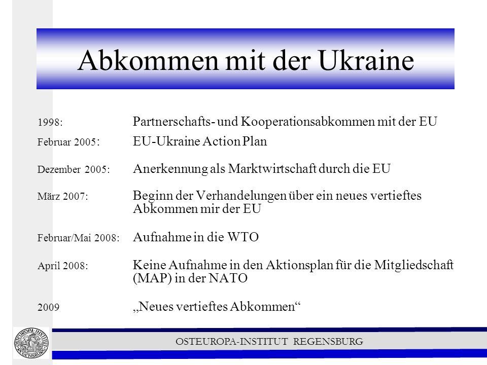 Abkommen mit der Ukraine