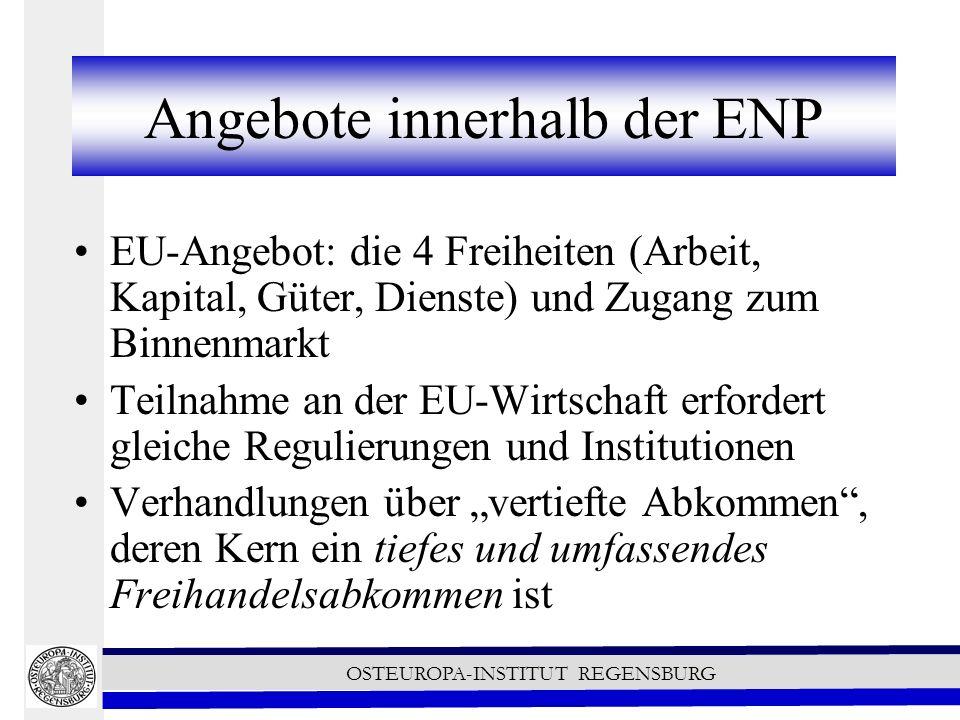 Angebote innerhalb der ENP
