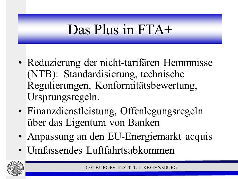 Das Plus in FTA+
