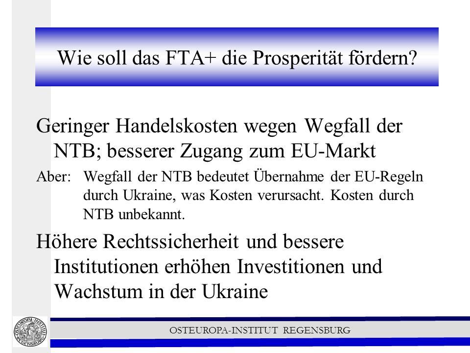 Wie soll das FTA+ die Prosperität fördern
