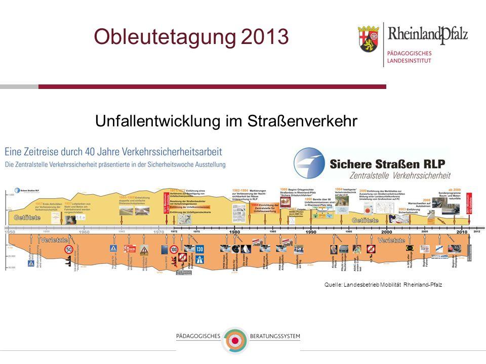 Obleutetagung 2013 Unfallentwicklung im Straßenverkehr