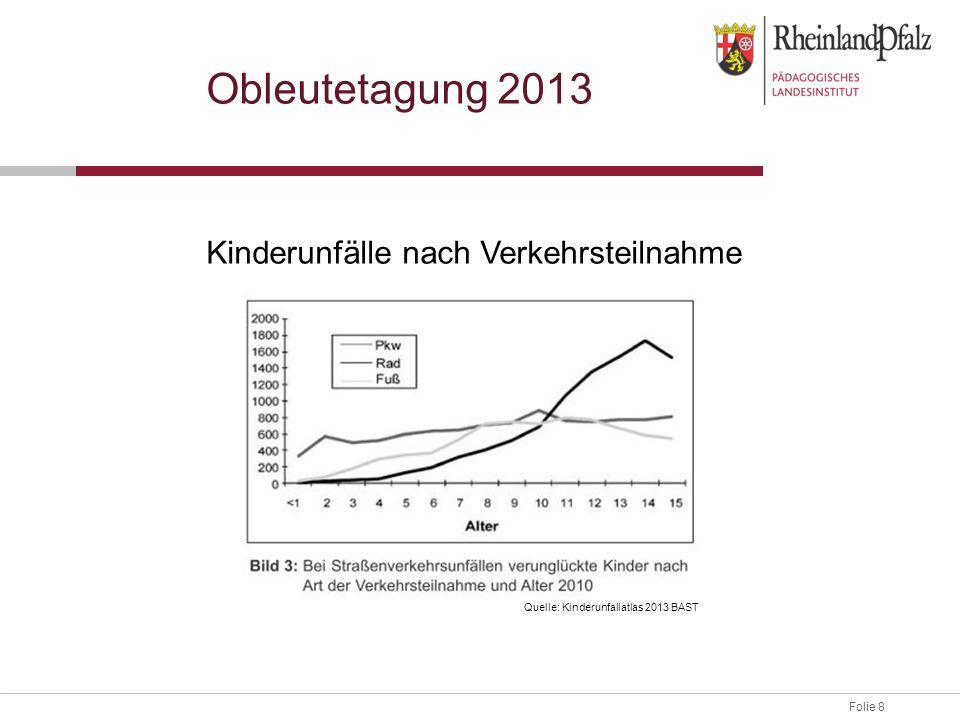 Obleutetagung 2013 Kinderunfälle nach Verkehrsteilnahme