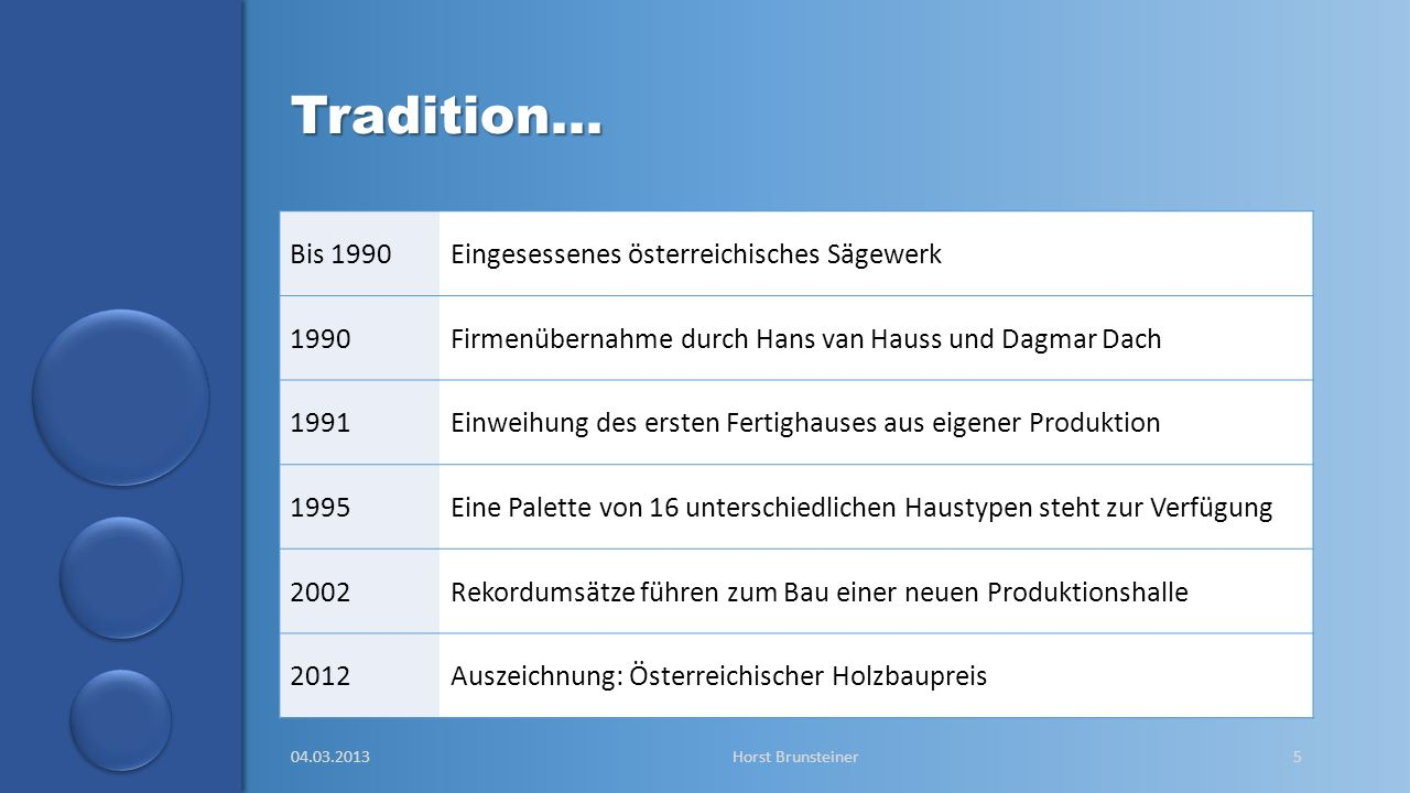 Tradition… Bis 1990 Eingesessenes österreichisches Sägewerk 1990