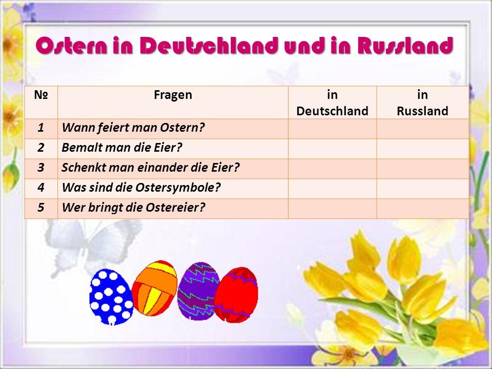 Ostern in Deutschland und in Russland