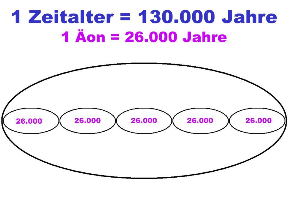 1 Zeitalter = 130.000 Jahre 1 Äon = 26.000 Jahre 26.000 26.000 26.000