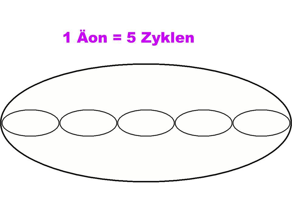 1 Äon = 5 Zyklen