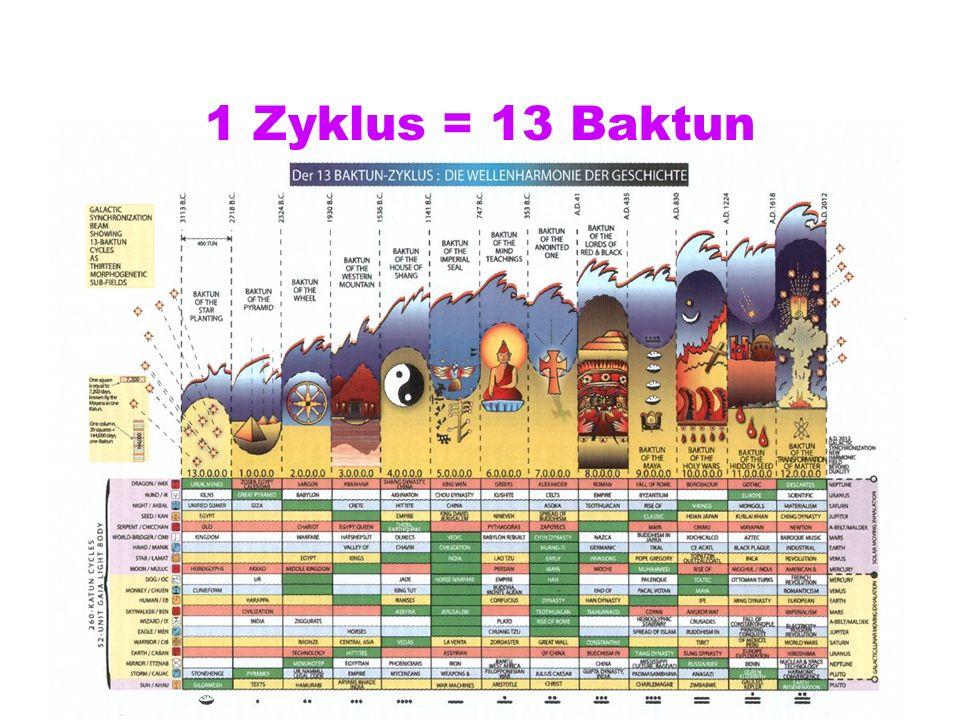 1 Zyklus = 13 Baktun