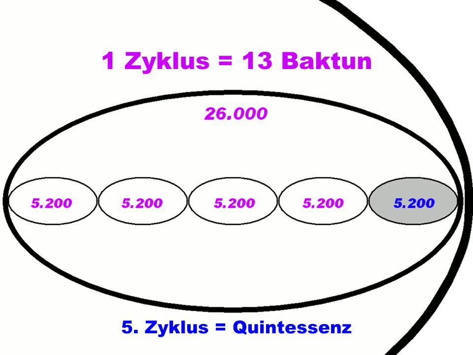 1 Zyklus = 13 Baktun 26.000 5. Zyklus = Quintessenz