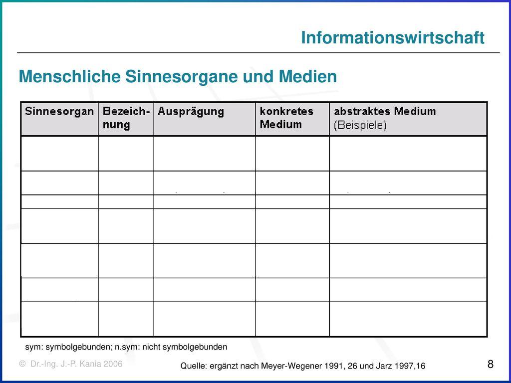 Groß Sinnesorgane Einer Tabelle Für Klasse 3 Zeitgenössisch - Super ...