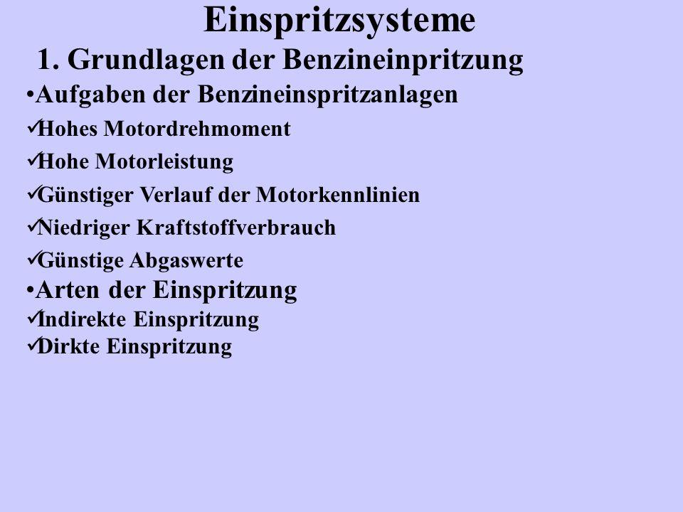 Einspritzsysteme 1. Grundlagen der Benzineinpritzung