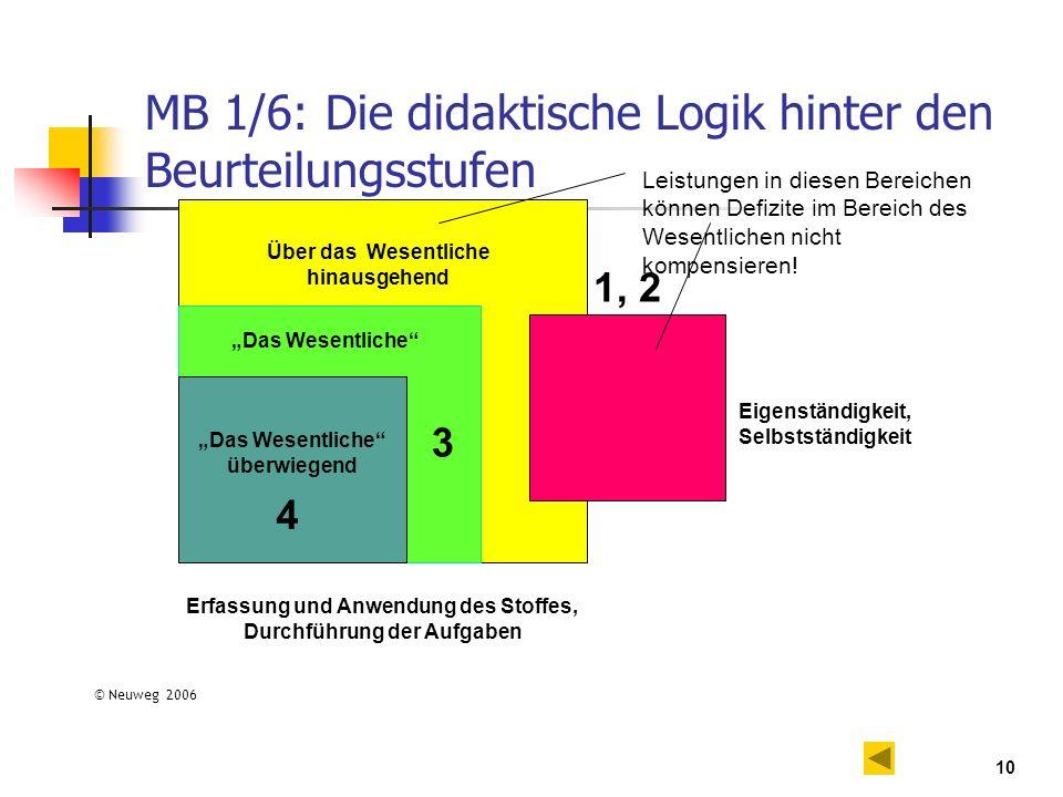 MB 1/6: Die didaktische Logik hinter den Beurteilungsstufen