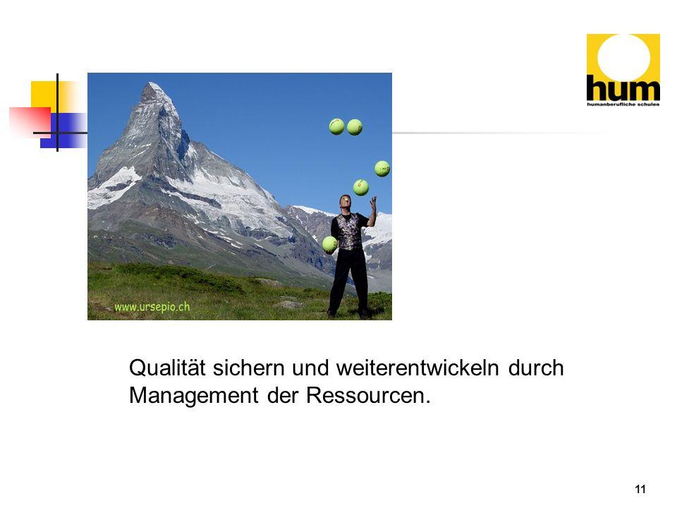 Qualität sichern und weiterentwickeln durch Management der Ressourcen.