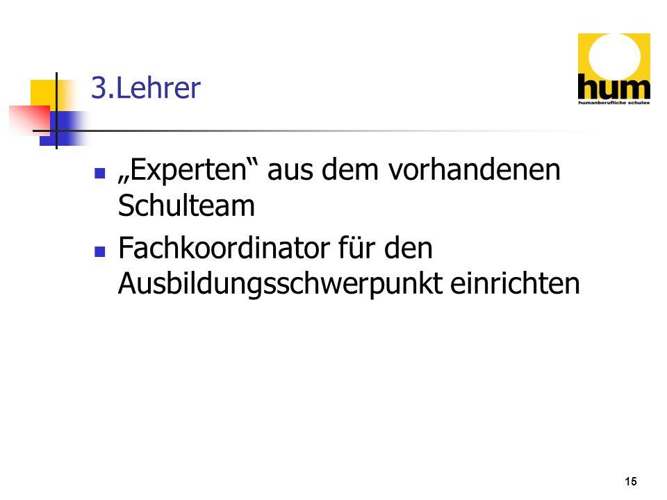 """""""Experten aus dem vorhandenen Schulteam"""