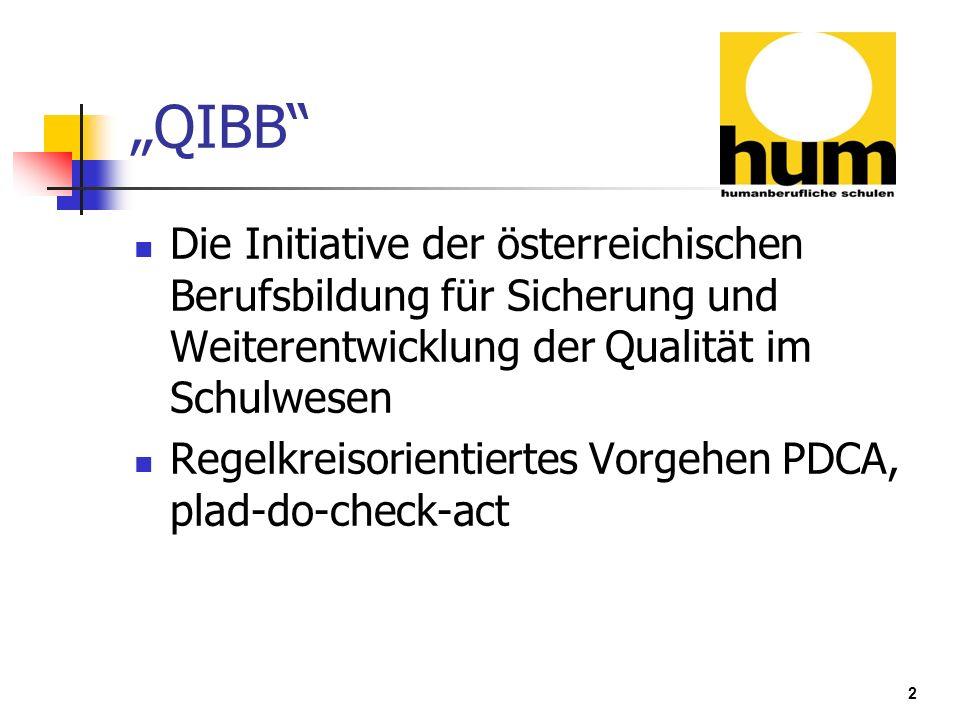 """""""QIBB Die Initiative der österreichischen Berufsbildung für Sicherung und Weiterentwicklung der Qualität im Schulwesen."""