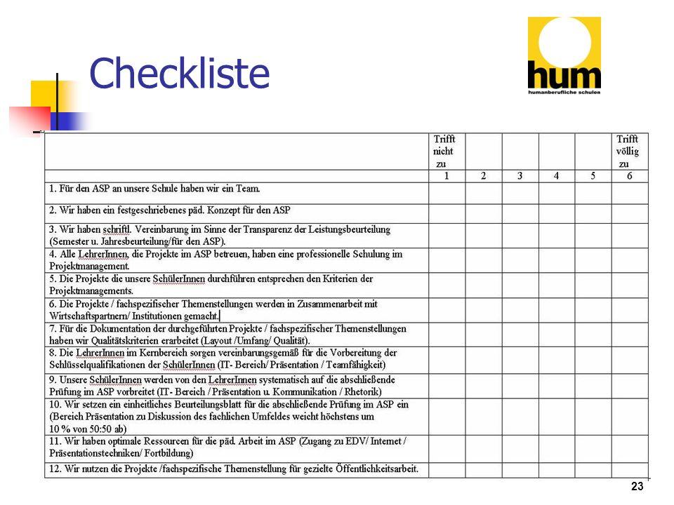 Checkliste © Ronniger 2006 23