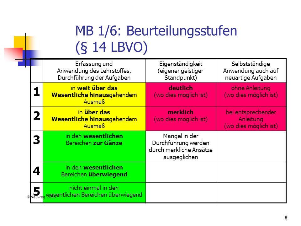 MB 1/6: Beurteilungsstufen (§ 14 LBVO)