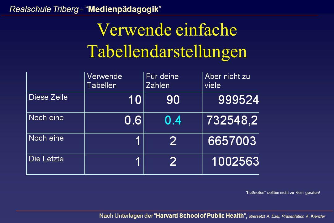 Verwende einfache Tabellendarstellungen
