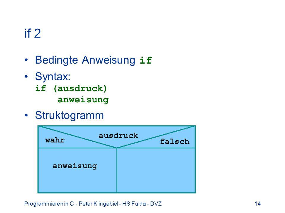 if 2 Bedingte Anweisung if Syntax: if (ausdruck) anweisung