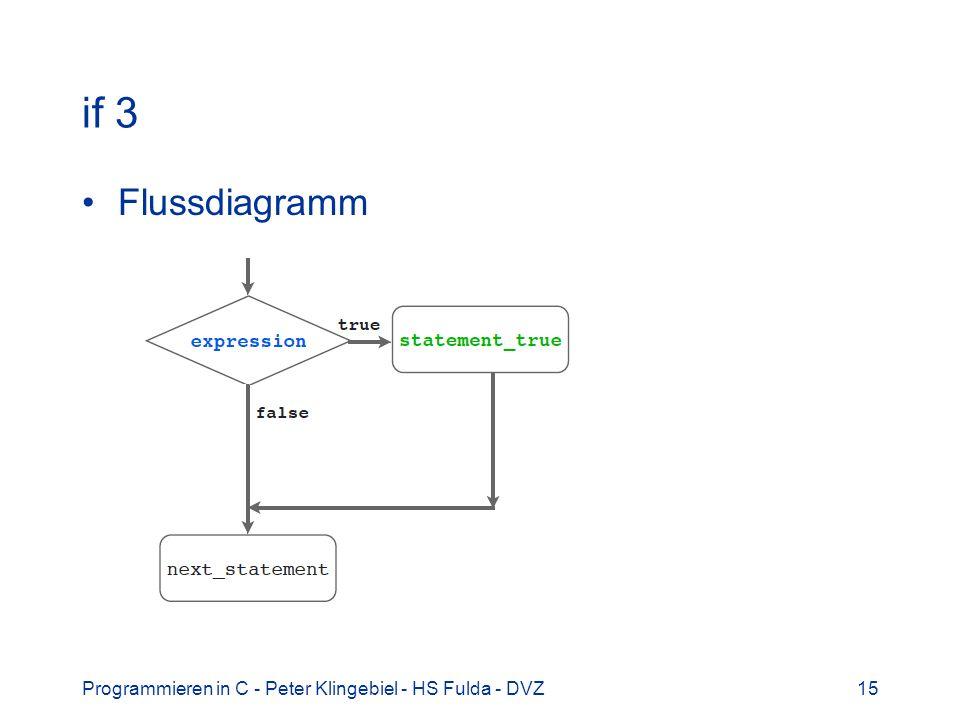 if 3 Flussdiagramm Programmieren in C - Peter Klingebiel - HS Fulda - DVZ