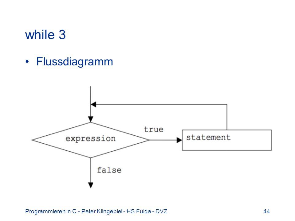 while 3 Flussdiagramm Programmieren in C - Peter Klingebiel - HS Fulda - DVZ