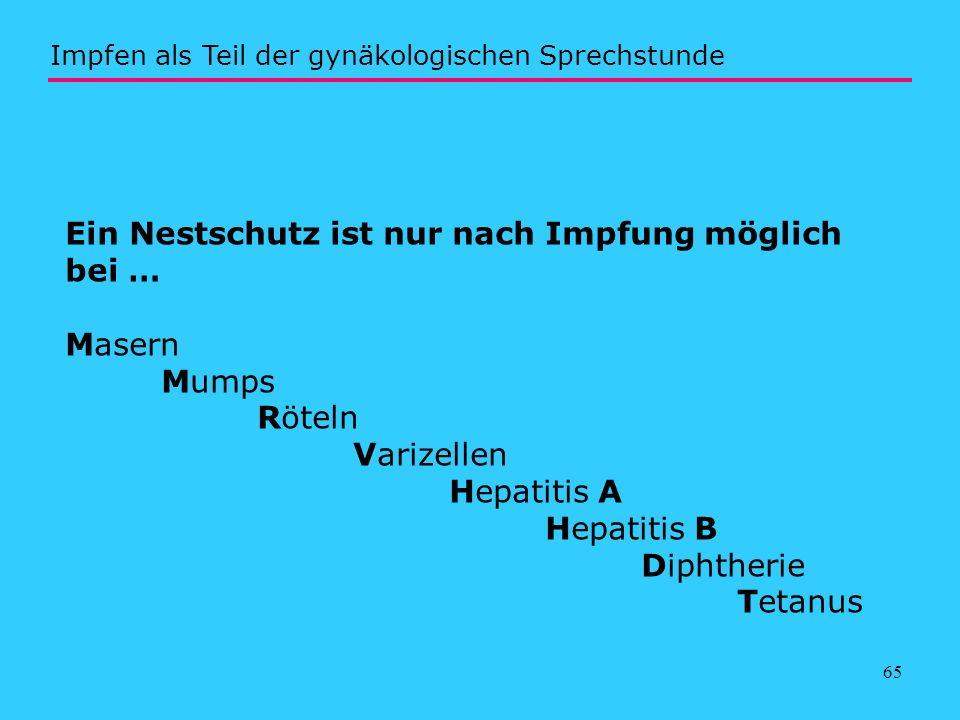 Impfen als Teil der gynäkologischen Sprechstunde