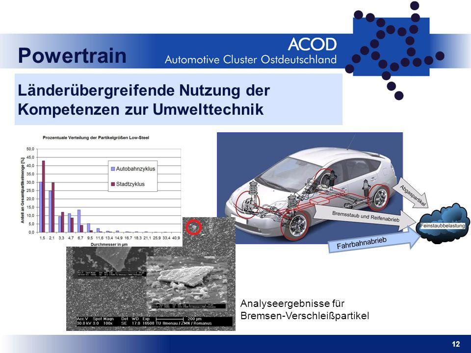 Länderübergreifende Nutzung der Kompetenzen zur Umwelttechnik