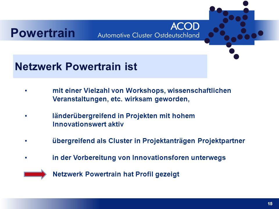 Netzwerk Powertrain ist