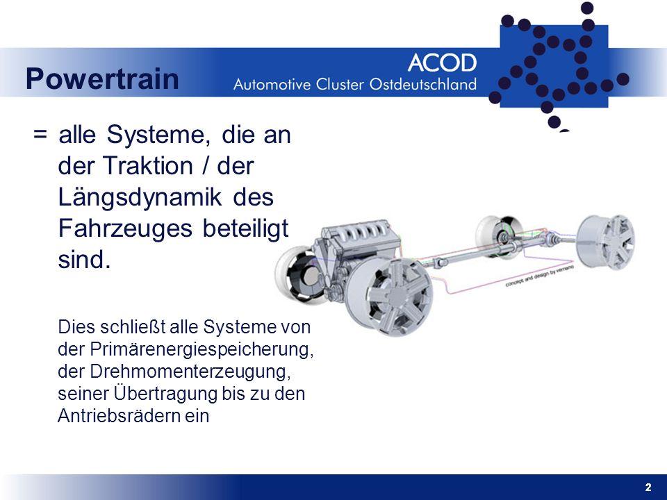 Powertrain = alle Systeme, die an der Traktion / der Längsdynamik des Fahrzeuges beteiligt sind.