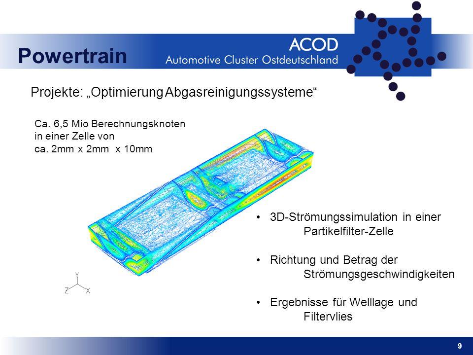 """Powertrain Projekte: """"Optimierung Abgasreinigungssysteme"""