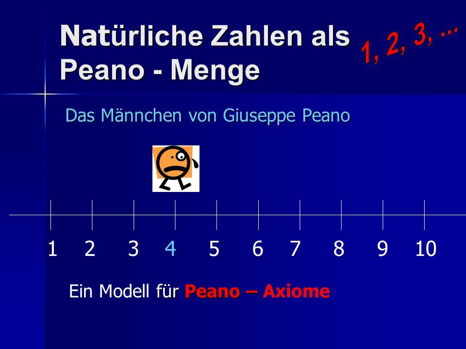 Natürliche Zahlen als Peano - Menge