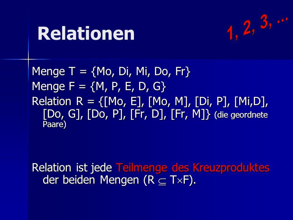 Relationen 1, 2, 3, ... Menge T = {Mo, Di, Mi, Do, Fr}