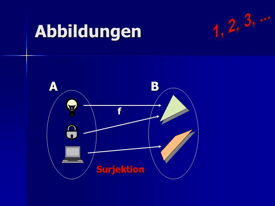 1, 2, 3, ... Abbildungen A B f Surjektion