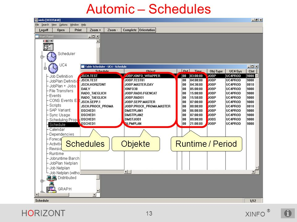 Automic – Schedules Schedules Objekte Runtime / Period
