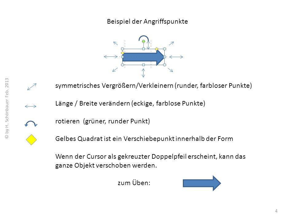 Beispiel der Angriffspunkte
