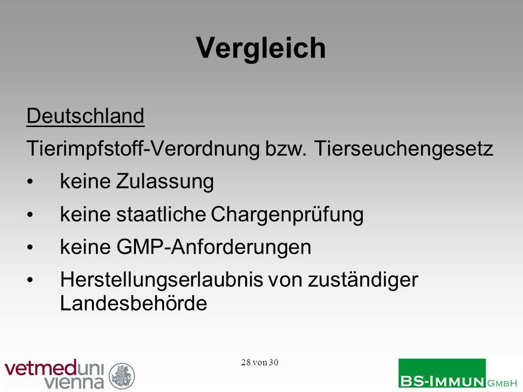 Vergleich Deutschland Tierimpfstoff-Verordnung bzw. Tierseuchengesetz