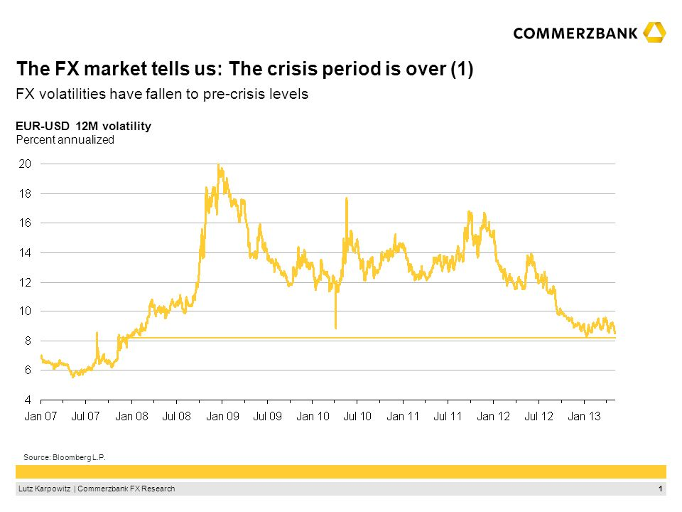 The FX market tells us: The crisis period is over (2)