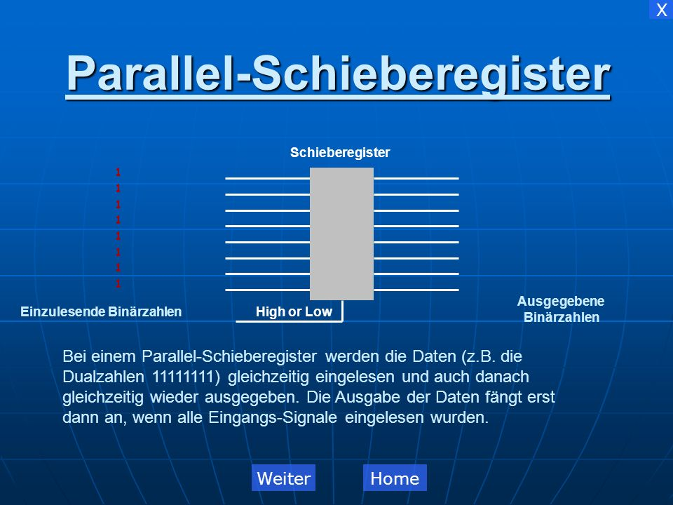 Parallel-Schieberegister