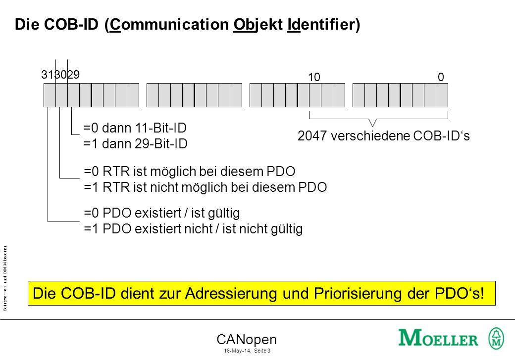 Die COB-ID (Communication Objekt Identifier)