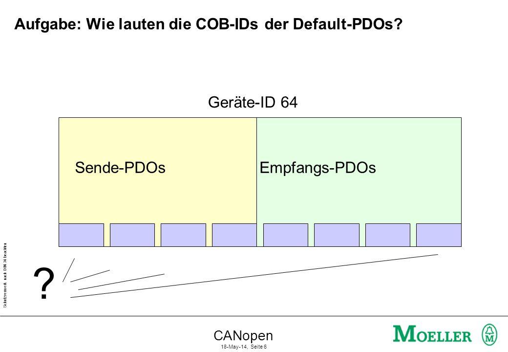 Aufgabe: Wie lauten die COB-IDs der Default-PDOs