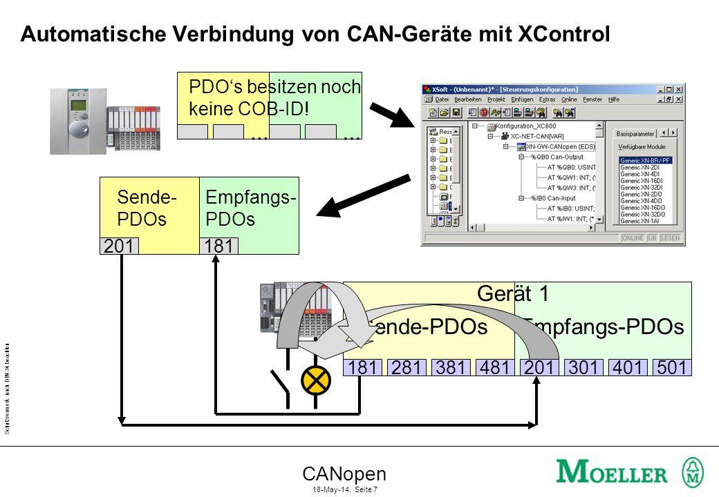 Automatische Verbindung von CAN-Geräte mit XControl