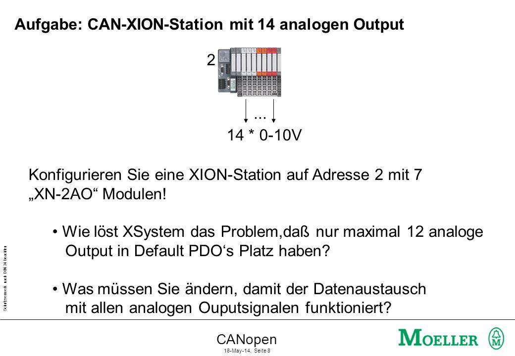 Aufgabe: CAN-XION-Station mit 14 analogen Output