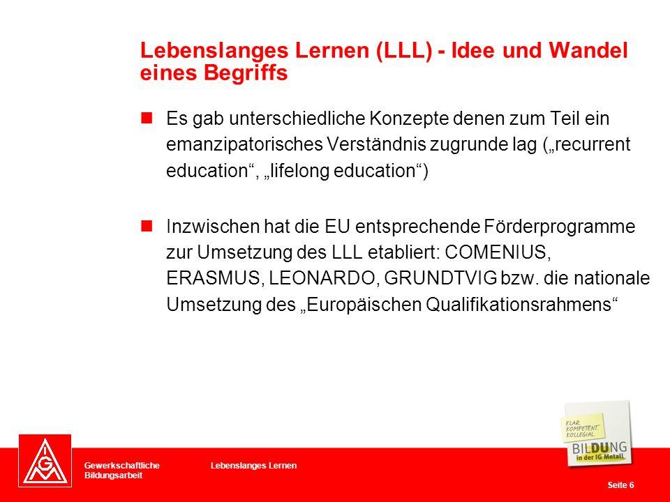 Lebenslanges Lernen (LLL) - Idee und Wandel eines Begriffs