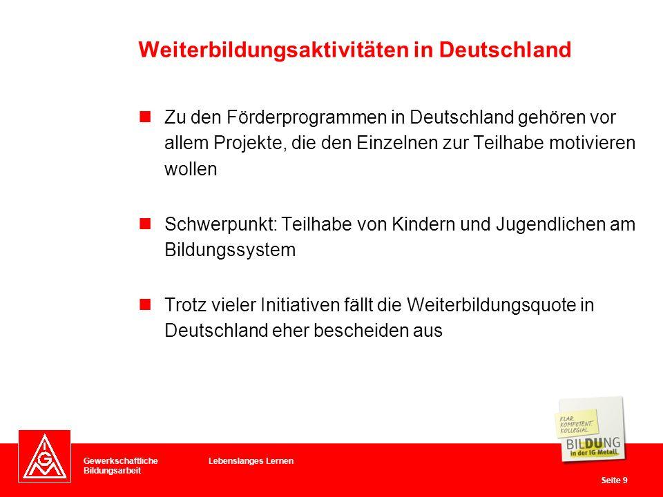 Weiterbildungsaktivitäten in Deutschland