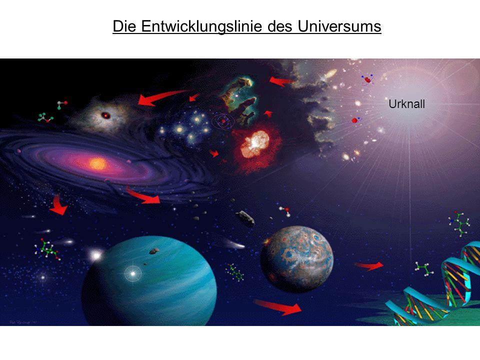 Die Entwicklungslinie des Universums