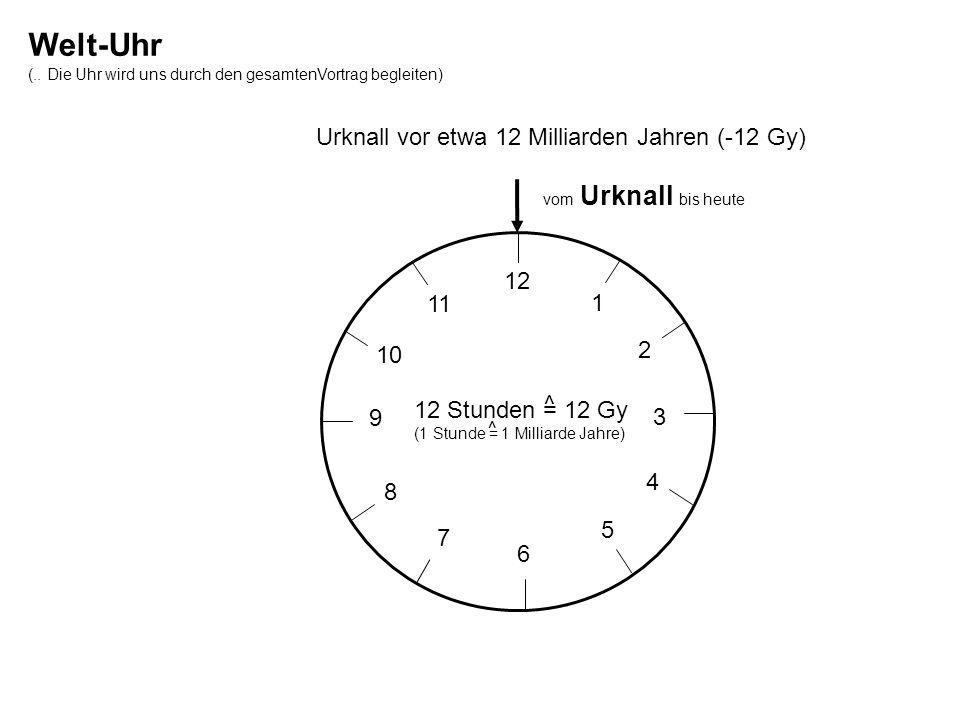 Welt-Uhr Urknall vor etwa 12 Milliarden Jahren (-12 Gy) 12 11 1 2 10 ^
