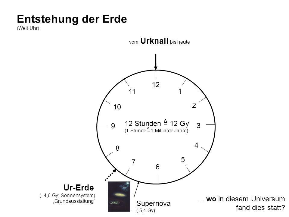 Entstehung der Erde Ur-Erde 12 11 1 10 2 ^ 12 Stunden = 12 Gy 9 3 4 8